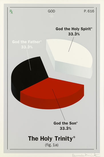 holy trinity explained - in a pie chart